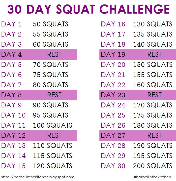 One Month Squat Challenge Barbell In The Kitchen 30 Day