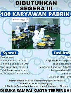 Lowongan Kerja PT Indowooyang Cirebon terbaru tahun 2020