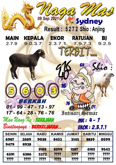 Syair Nagamas Sdy Kamis 09 September 2021