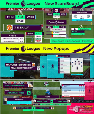FIFA 16 Premier league Scoreboards & Popups 2016/2017