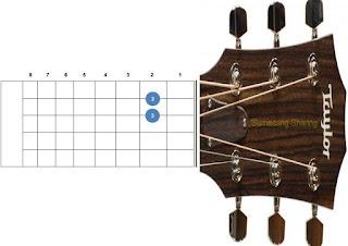 chord kunci gitar em, e minor