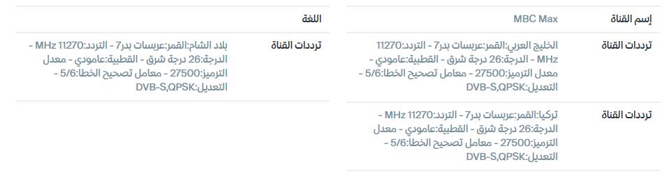تردد قناة MBC MAX  علي نايل سات و عرب سات بدر 7