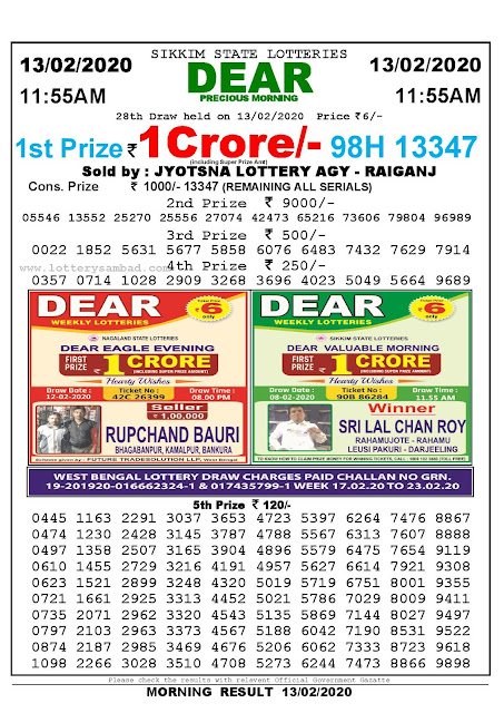 Sikkim State 13-02-2020 Lottery Sambad Result 1155 AM