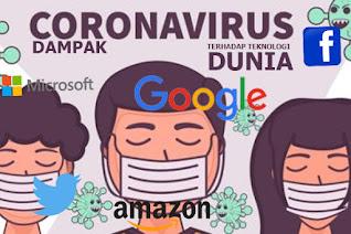 PENGARUH DAN DAMPAK CORONAVIRUS TERHADAP INDUSTRI TEKNOLOGI DUNIA