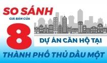 So sánh giá bán của 8 dự án căn hộ tại thành phố Thủ Dầu Một