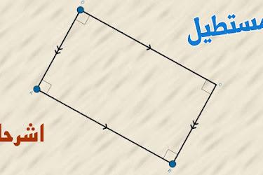 بحث رياضيات اول ثانوي عن المثلثات