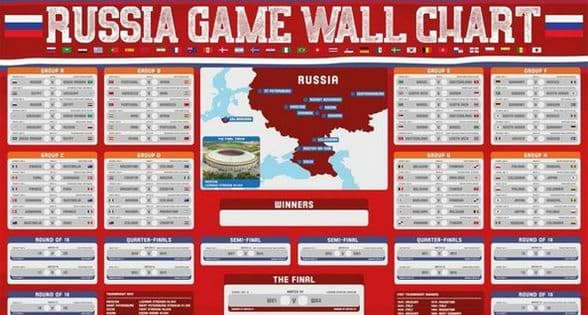 Russia 2018 World Cup Wall Chart Poster