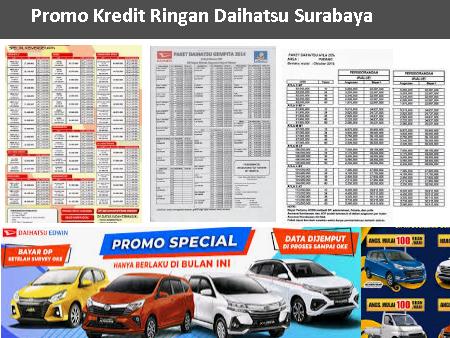 Harga Mobil Sigra Surabaya Daihatsu Promo Kredit