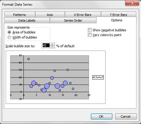 Creating bubble chart tricks and tips also advanced graphs using excel rh excelgraphsspot
