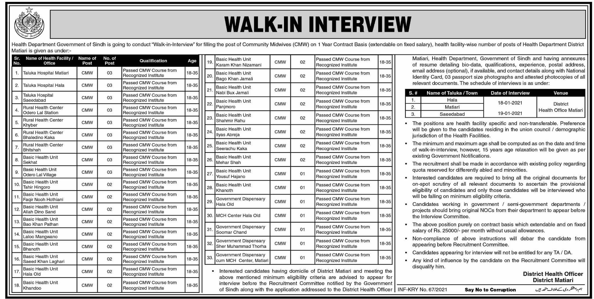 Community Midwives CMW Jobs 2021 - Health Department Jobs 2021 - Government of Sindh Jobs 2021 - Latest Govt Jobs 2021