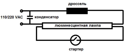 Схема розжига и работы люминесцентной лампы с дросселем