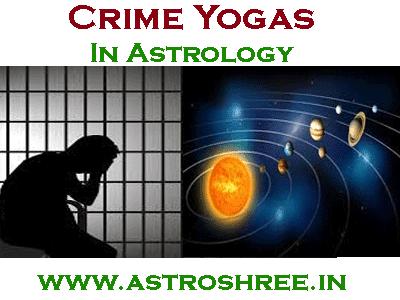 ज्योतिष में अपराध योग | Astrology and Crime yoga