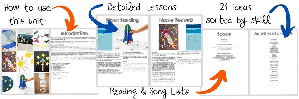 PRESCHOOL SPACE THEME LESSON PLANS