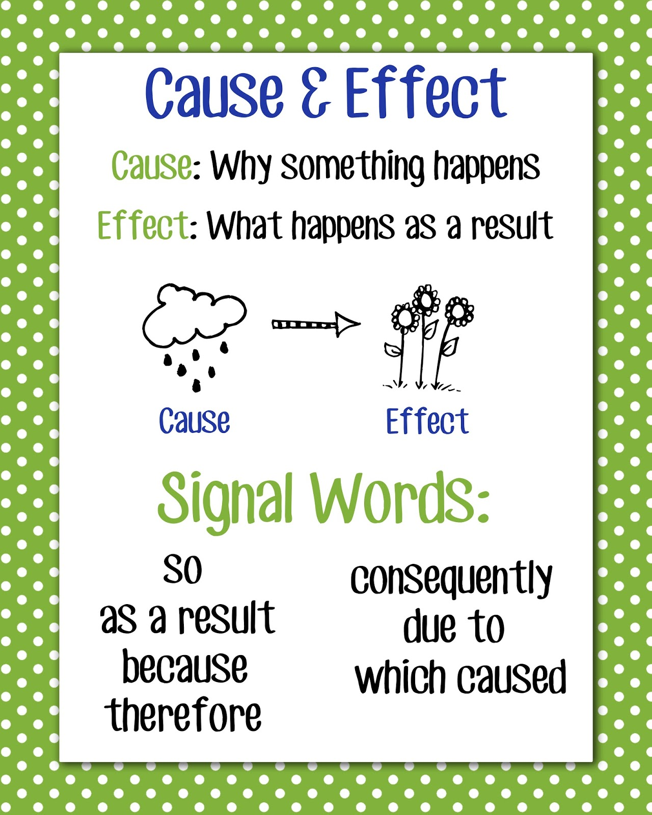 Cause And Effect High School Cause And Effect Worksheets