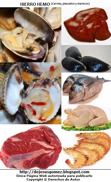 Imagen con alimentos que contienen hierro hemo. Dibujo de Jesus Gómez