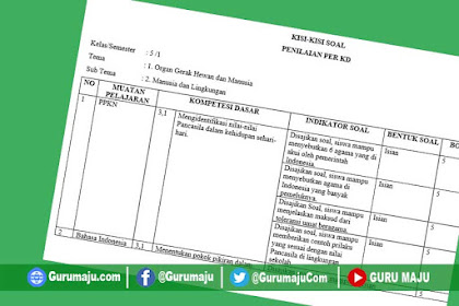 Kisi-Kisi Soal UH / PH Kelas 5 Tema 1 K13 Revisi Tahun 2019