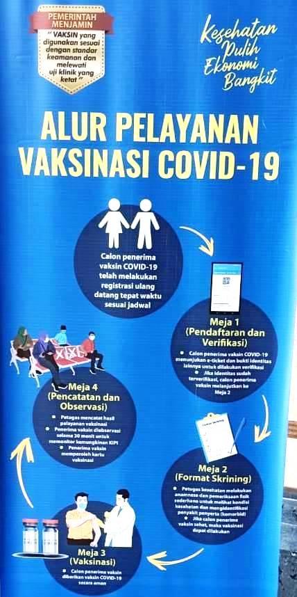 proses-vaksin-covid19-untuk-lansia-dan-umum