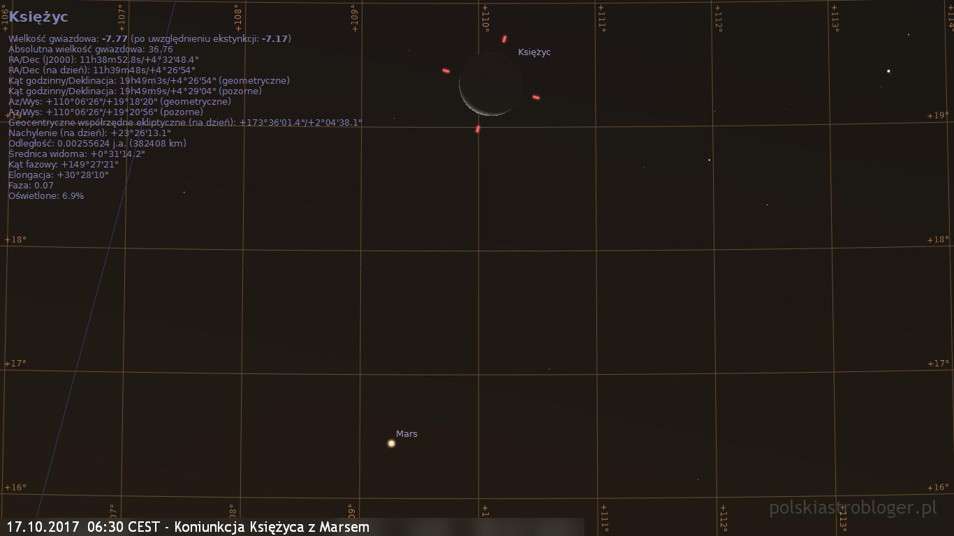 17.10.2017  06:30 CEST - Koniunkcja Księżyca z Marsem