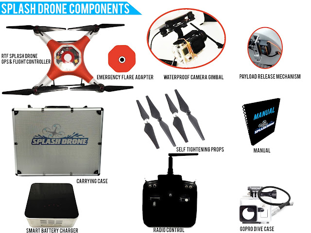 Spesifikasi The SplashDrone - OmahDrones