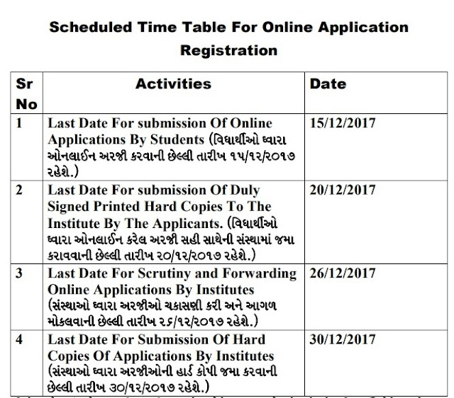 Digital Gujarat Scheduled Time Table