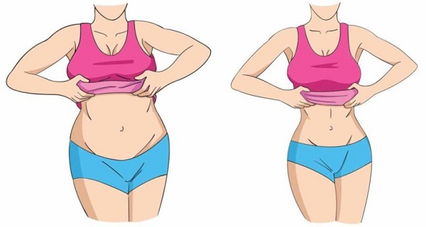 Worth Trying:Only Two Cups A Day For 7 Days For A Completely Flat Stomach