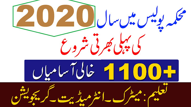 Police Department Jobs 2020 (1158 Posts) –Apply Now