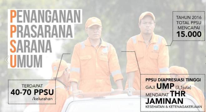 Mari Bantu Meringankan Pekerjaan Pasukan Orange dengan Tidak Membuang Sampah Sembarangan