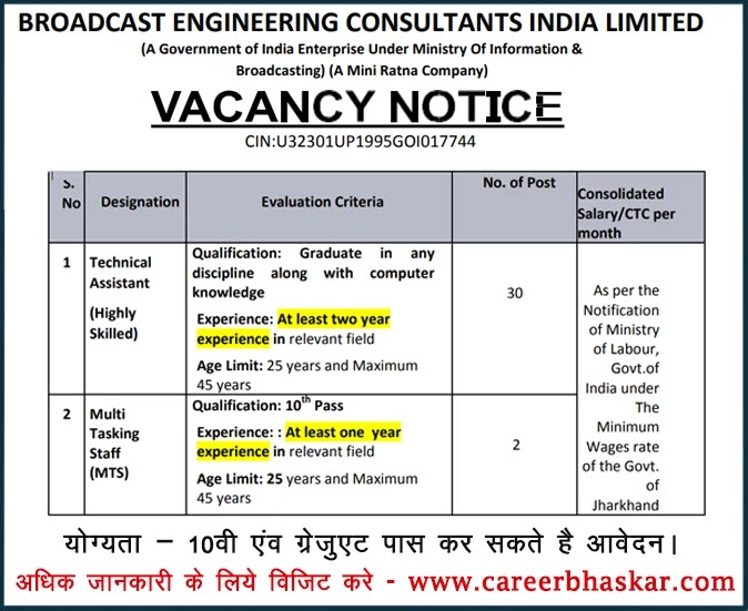 BECIL - Technical Assistant & Multi Tasking Staff Recruitment 2020