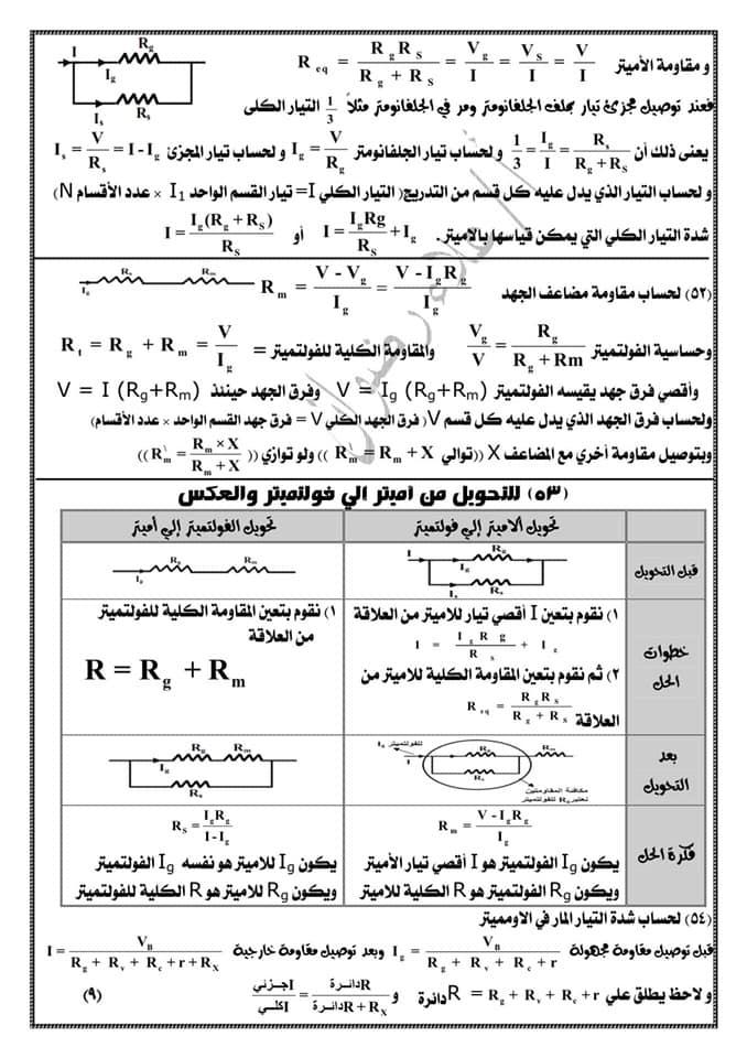 مراجعة فيزياء ثالثة ثانوي. كل القوانين بطريقة منظمة جداً كل فصل لوحده أ/ علاء رضوان 13
