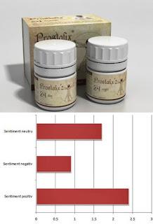 prostafix-24-day-night pareri forum sanatatea prostatei