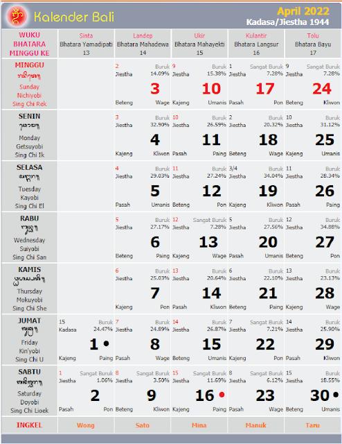 kalender bali april 2022 - kanalmu