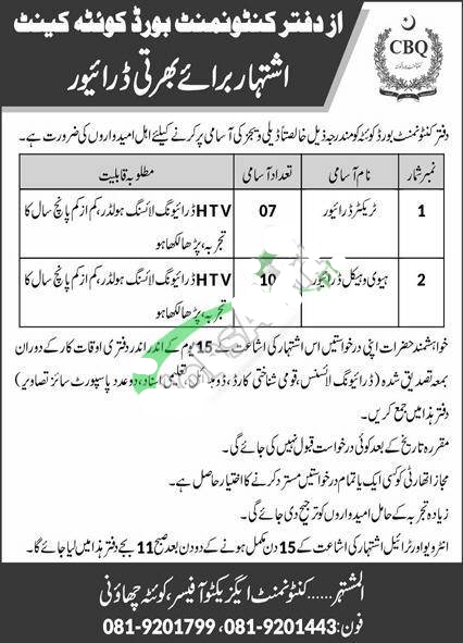 Cantonment Board Quetta Jobs 2021