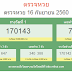 Thailand Lottery Results Today 16 September 2017