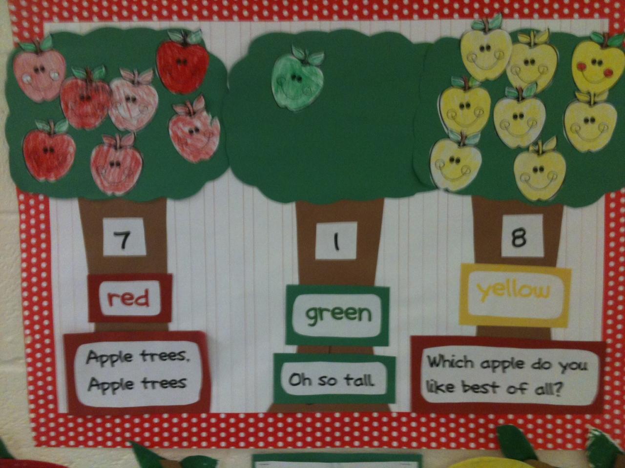 Mrs Janelle S Kindergarten Kingdom Apples