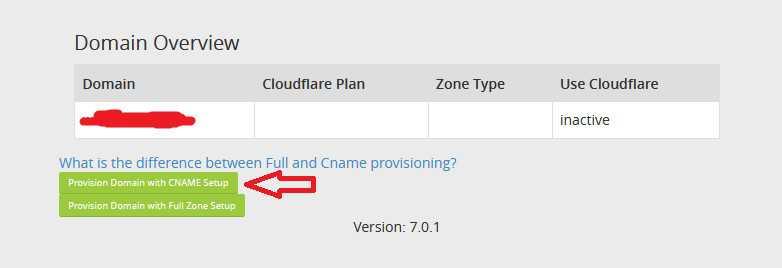 Clouflare Cname Setup