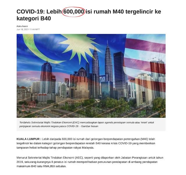 Covid-19 : Lebih 600 Ribu Isi Rumah M40 Tergelincir Ke Kategori B40