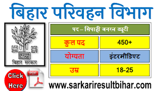 Sarkari Result Bihar - Latest Job 2019, Admit Card, Result