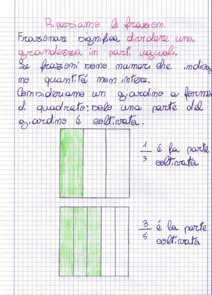 Très didattica matematica scuola primaria: Frazioni di quantità  HN44