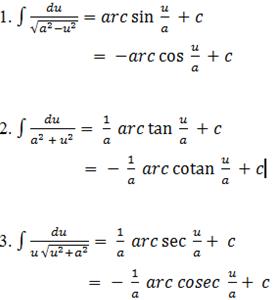 Belajar Kalkulus 2 Mei 2015