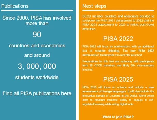 Indonesia telah ikut serta dalam penilaian PISA untuk pertama kali pada tahun 2000. Tren nilai PISA Indonesia menunjukkan peningkatan sejak PISA 2000 hingga 2018, dengan peningkatan tipis pada bidang membaca dan sains, dan peningkatan lebih tajam di bidang matematika.