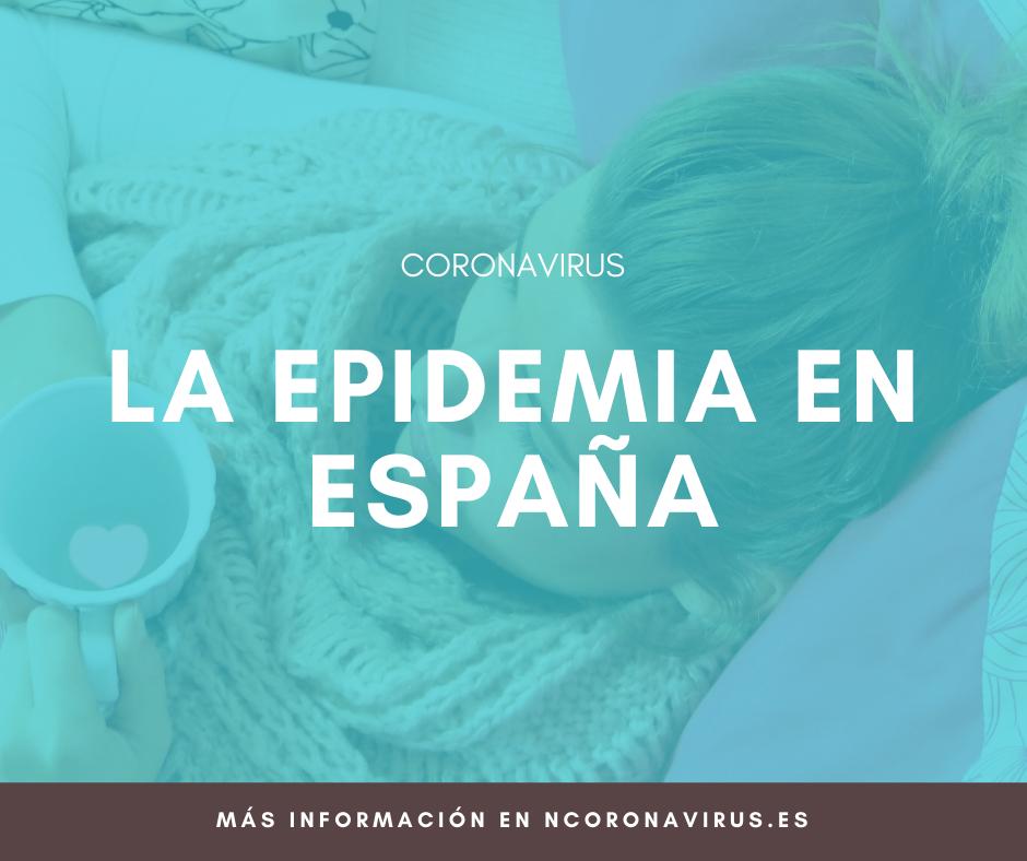 Covid 19 en España