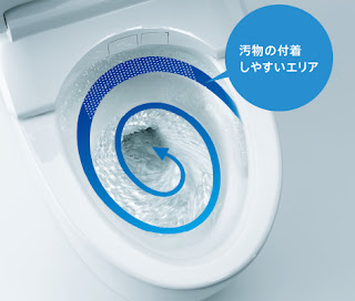 TOTO ネオレスト トルネード洗浄