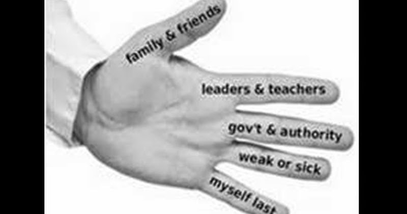 """5 """" Finger Prayer """" - Author Unknown - This is beautiful"""