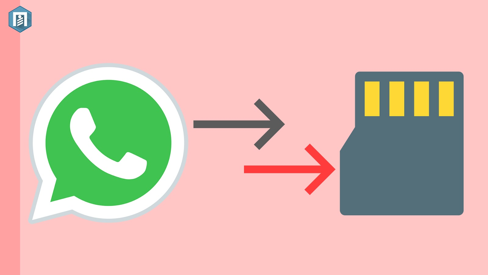 How To Move Whatsapp Including Data To External Sd Card
