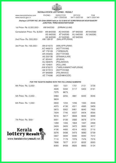 Kerala Lottery Result 18-12-2019 Akshaya AK-424 (keralalotteryresult.net)-page-