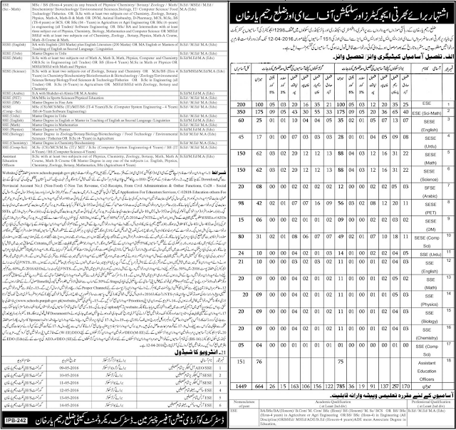Educators Jobs in Punjab 2016 District Rahim Yar Khan Advertisement