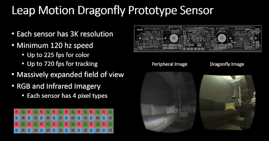Leap Motion Dragonfly will feature 3K sensors & track your hands up to 720 fps for VR & AR