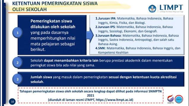 syarat siswa eligible snmptn 2021