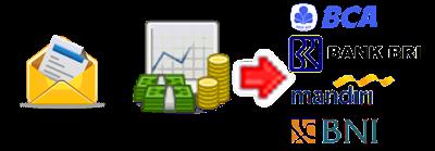 Cara Mengisi Deposit Saldo Server Raja Pulsa Termurah Stok Lengkap Transaksi Lancar
