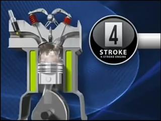 Gambar lejang ekzos enjin